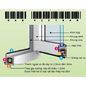Vật liệu nhựa upvc là gì?