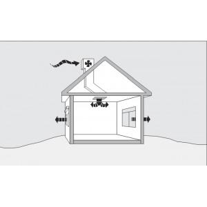 Mái tôn chống nồm ẩm trong nhà