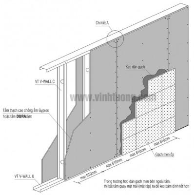 Giải pháp chống ẩm thạch cao