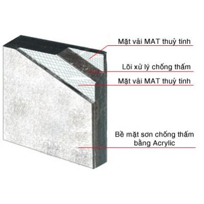 Sử dụng vật liệu thạch cao trong xây dựng