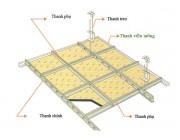 Sử dụng thạch cao trong xây dựng trang trí nội thất
